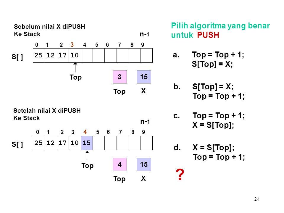 Pilih algoritma yang benar untuk PUSH a. Top = Top + 1; S[Top] = X;